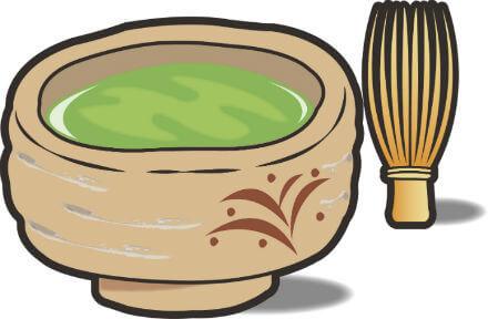 井伊直弼、「一期一会」の真の意味?茶道の心得って?